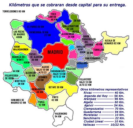 Courier serv cios locales tienda de transporte on line for Codigos postales madrid capital
